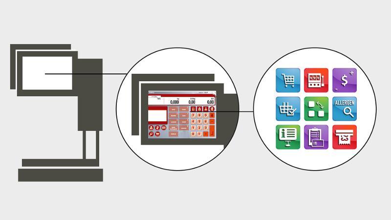 RetailApps - Software
