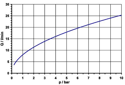 Aquastop - 13.007.226