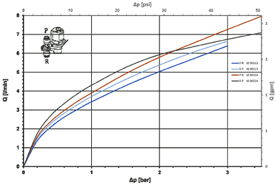 2/2-way lever valve, DN 4 - 47.00x.202