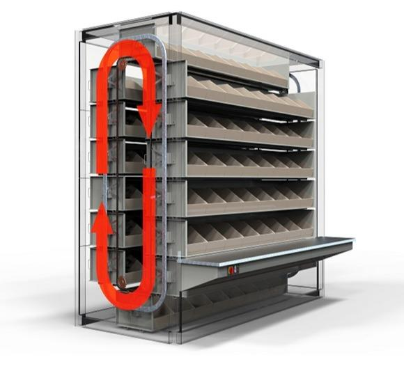 S-STORE Series Automated Carousel-type Storage Systems -  Automated Storage and Retrieval System