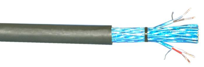 Multicore kabler (PiMF) -