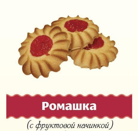 Песочное печенье -