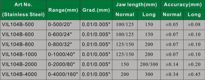 IV Type digital caliper - MEASURING INSTRUMENTS