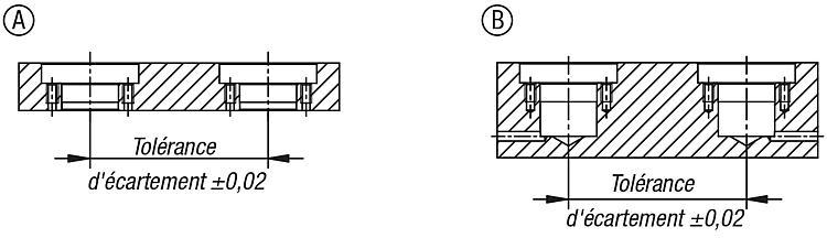Broche de positionnement pneumatique - Cimblots, systèmes de positionnement