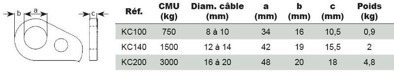Tire-câbles - KITO CLIP - type KC