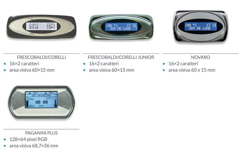 Display LCD - VISUALIZZATORI