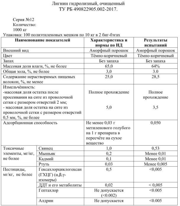 Лигнин Сорбент Энтеросорбент - Лигнин Сорбент Энтеросорбент