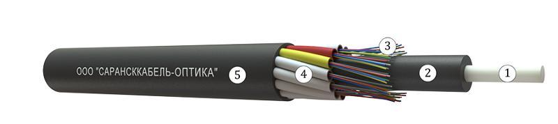 OKM - In pipes
