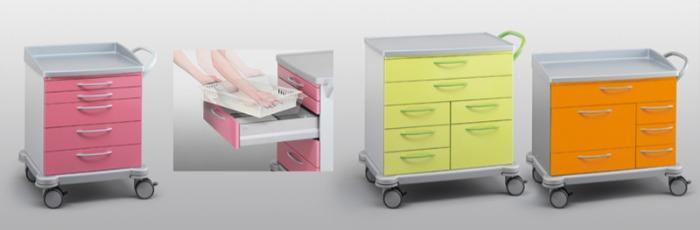 varimed® - Functional trolleys:  - Anaesthesia trolley, emergency trolley, Endo trolley, dressing/treatment trolley