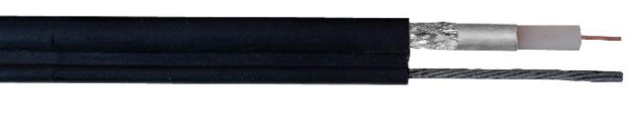 RG-kabler -