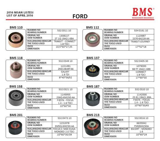 BMS - FORD Tensioner Bearings