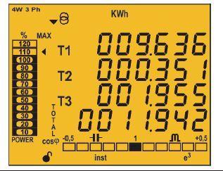CVM-C10 - Centrale de mesure triphasée RS485 Modbus - Fixation sur panneau 96x96 | Com : RS485 Modbus