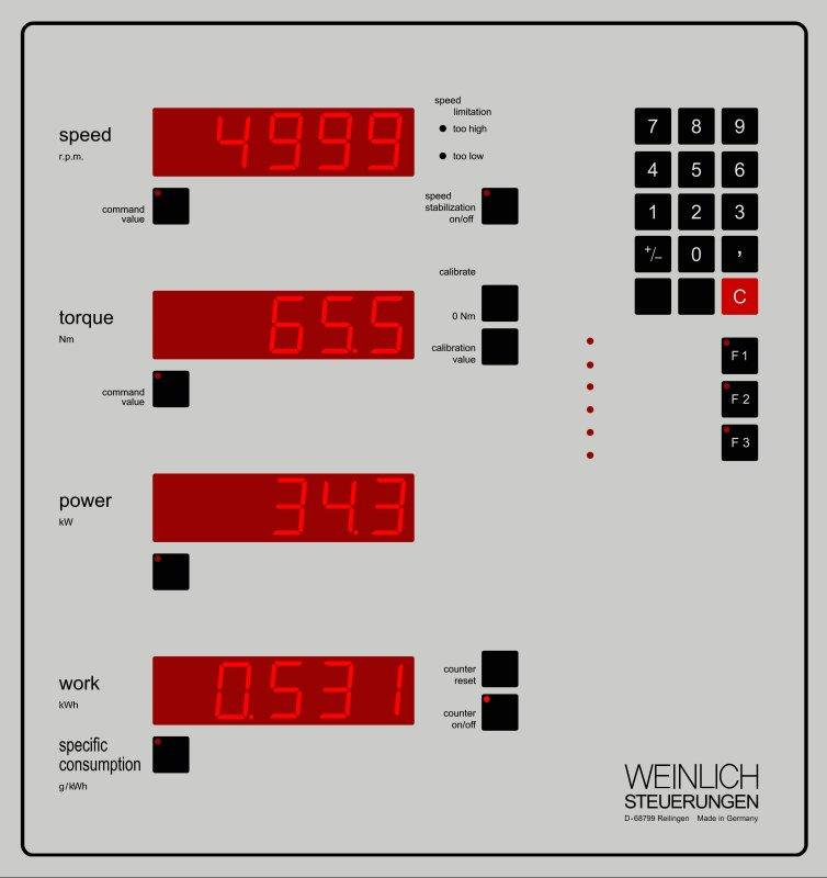 MP Computer for engine test beds