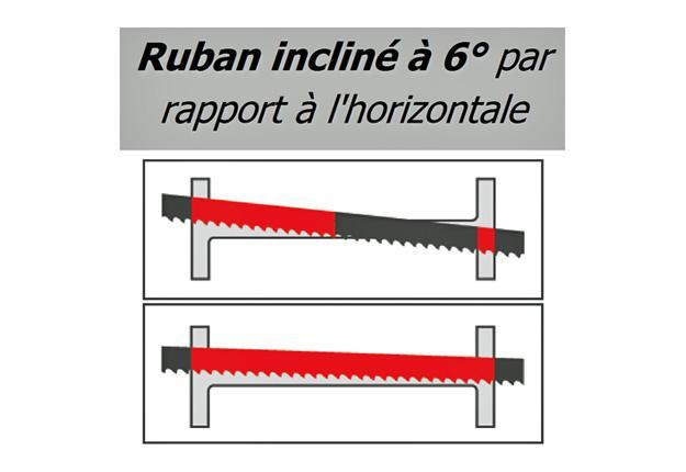 Scie à ruban semi-automatique - CONSTRUCTION 450 DGS