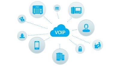 Solution VoIP pour PME