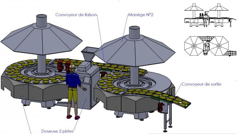 Machine Automatique cuisson 2 faces sur plaques - Crêpes épaisses & pan cakes
