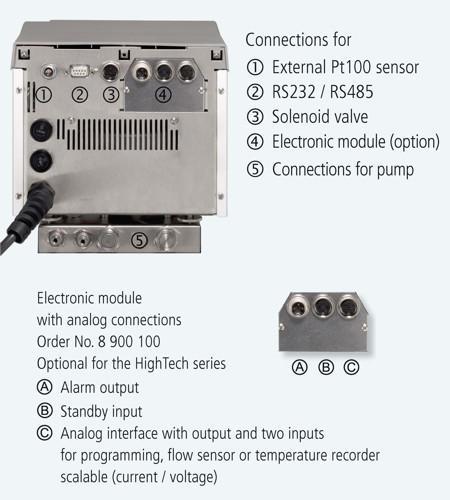 SE-Z - Controladores termostáticos em ponte - Controladores termostáticos em ponte