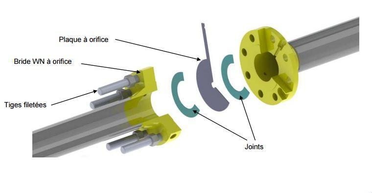 Plaque à orifice à arête vive - Fabricant de plaques à orifice pour mesure de débit par pression différentielle