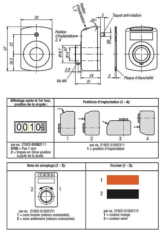 Indicateur de position - Règles, indicateurs de position, nivelles