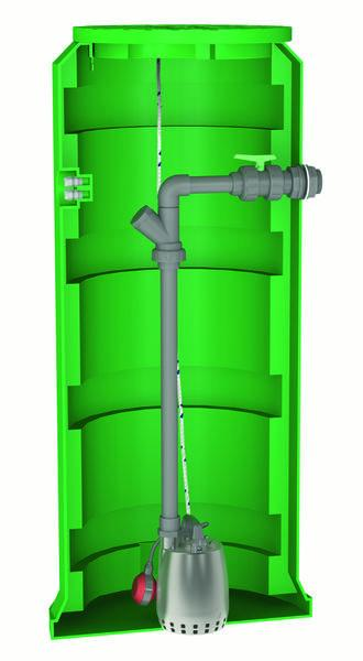 Postes de relevage eaux claires - CALIFILTRE GXRM 10