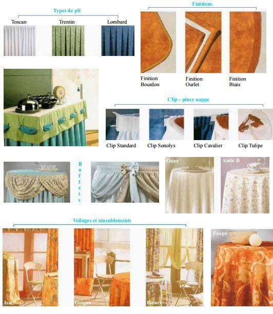 Nappes SONOLYS - Textile