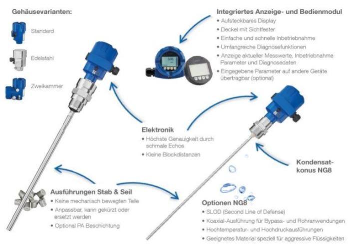 NivoGuide® NG 8000 - TDR-guided sensor for level measurement in liquids