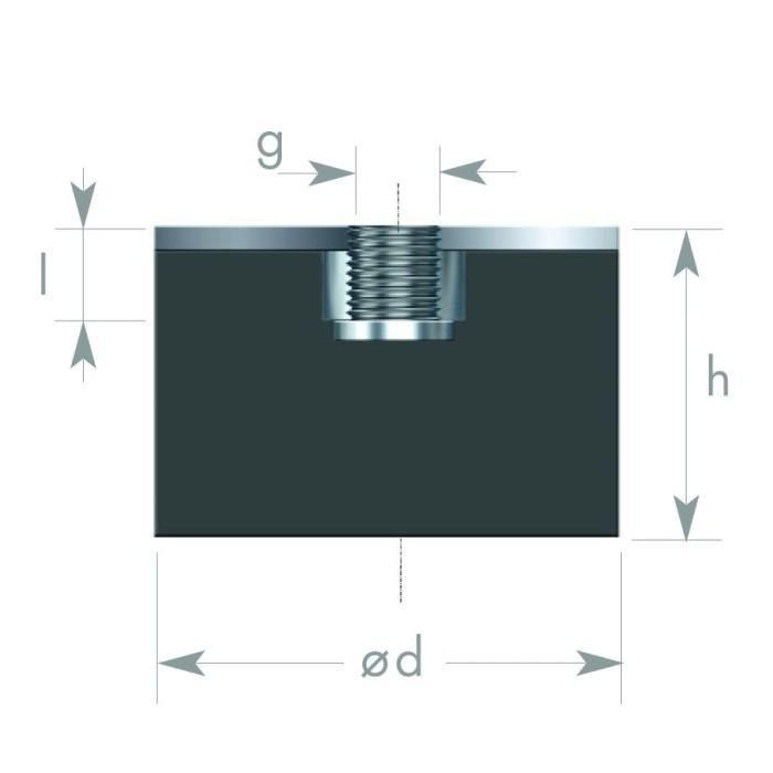 Bobbin Mounts, Vibration dampers - Bobbin Mounts, Vibration dampers