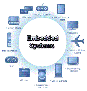 Embedded systems technical writing