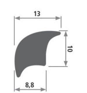 Profil 2100 - null