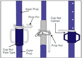 Heavy Duty Prop - Post Shore and Accessories