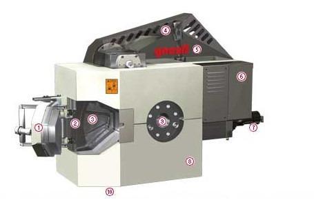 RSFgenius - Sistema de Filtración Rotatorio patentado, con pistón de auto limpieza