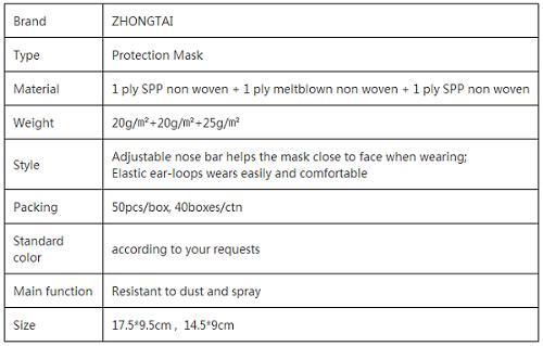 Máscara facial impresa -