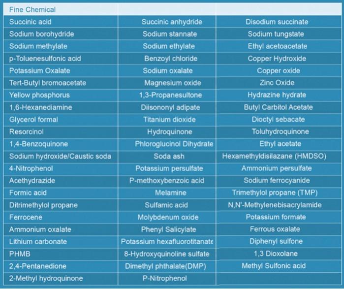 Fine Chemicals -