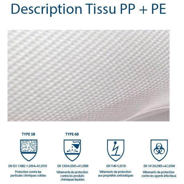 Couvre chaussures PP + PE – 55 Grs - Nos Couvre chaussures à usage unique en tissu PP + PE répondent aux normes CE