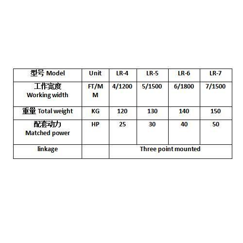 Rastrillo de heno - 9L-2.1