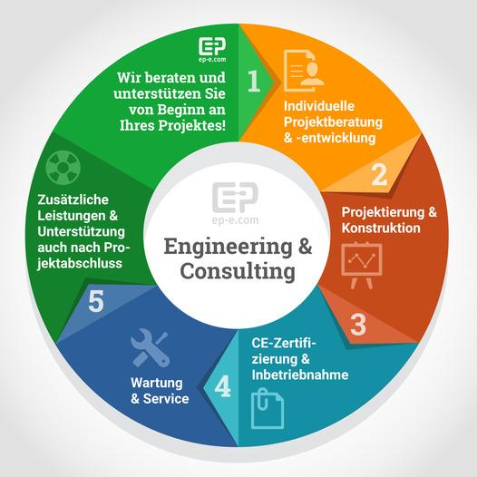 Engineering & Consulting - null