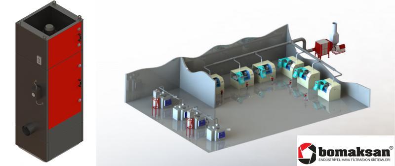 Oil Mist Filter - Industrial Ventilation Devices