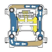 Pompe pneumatique SandPIPER - Pompe plastique SandPIPER II