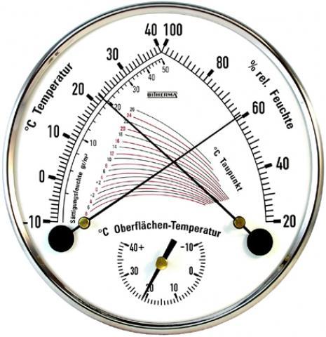 Thermo-Hygrometer mit Haftmagneten - Artikel-ID: R0319