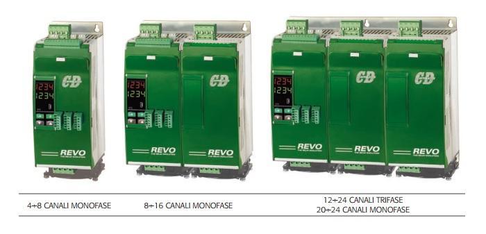 Revo PN – Controllo Multicanale SCR - Controllo potenza di Elementi Riscaldanti e Lampade IR
