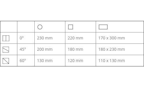 SPECIAL 320 M – Metallbandsäge - SPECIAL 320 M – Metallbandsäge