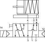 3/2-5/2-way valve, NAMUR, Air spring, G 1/4, 24 V DC - 3/2- and 5/2-way spool valve with NAMUR style interface and air spring