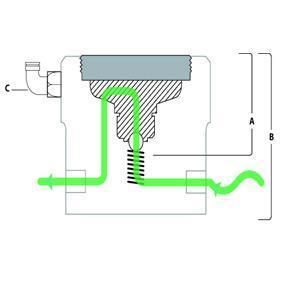 REGULATEUR A BILLE - Electrostatique Liquide