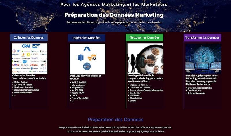 Préparation des Données Marketing - Automatisez la collecte, l'ingestion, le nettoyage et la transformation