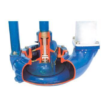 Vertical Pumps VM/VG - Pumps