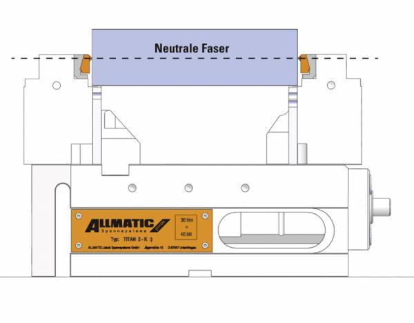 Version TITAN 2 L Clamp assist - Konventionelles Spannen, Grippspannen & Niederzugspannen möglich