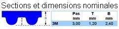 Courroies dentées en neoprène - POWERGRIP® HTD® 3M