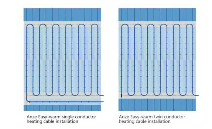 Anze easy-warm flame-retardant heating system - Anze other heating products