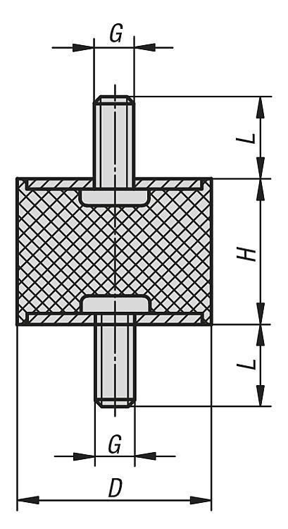 Systeme und Komponenten für den Maschinen und Anlagenbau - Gummipuffer Stahl oder Edelstahl, Typ A