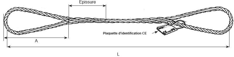 Elingues câbles - Elingue câble GRELIN à 2 boucles épissées